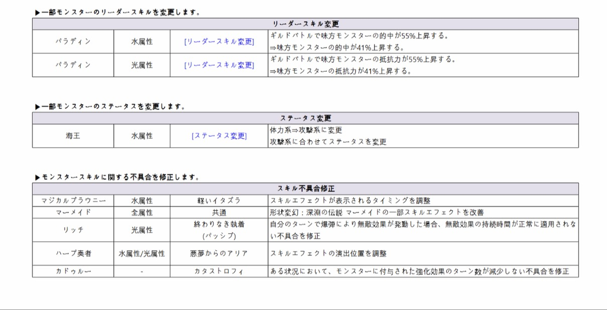 f:id:Watarugo-summonersw:20190528080921p:plain