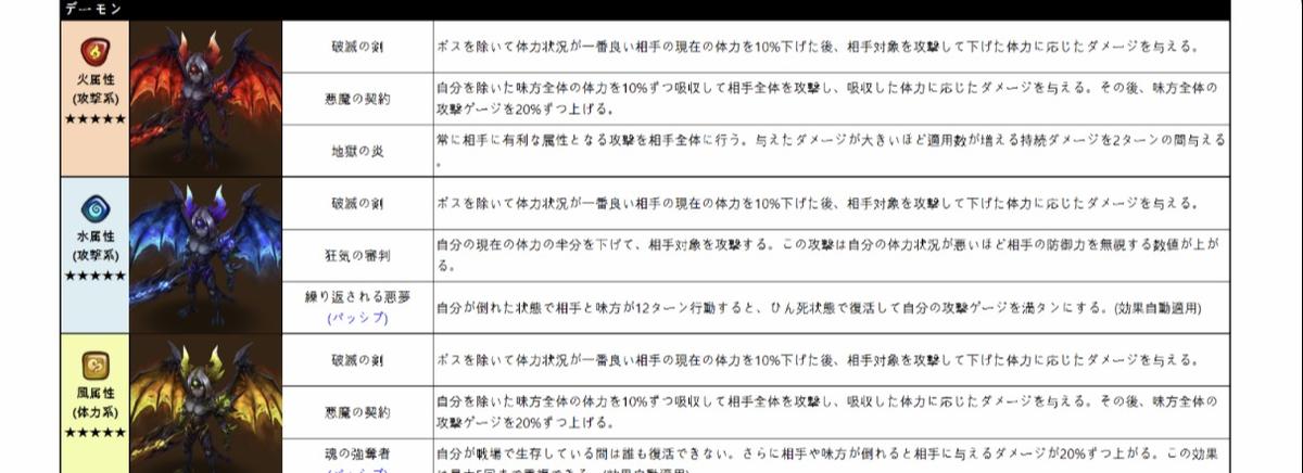 f:id:Watarugo-summonersw:20190828125045p:plain
