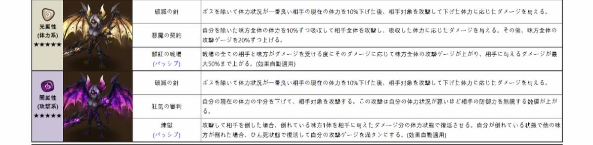f:id:Watarugo-summonersw:20190828125101p:plain