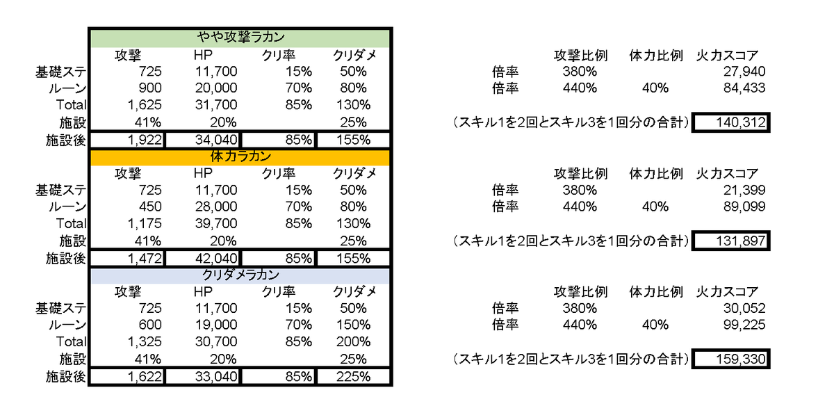 f:id:Watarugo-summonersw:20190904132242p:plain