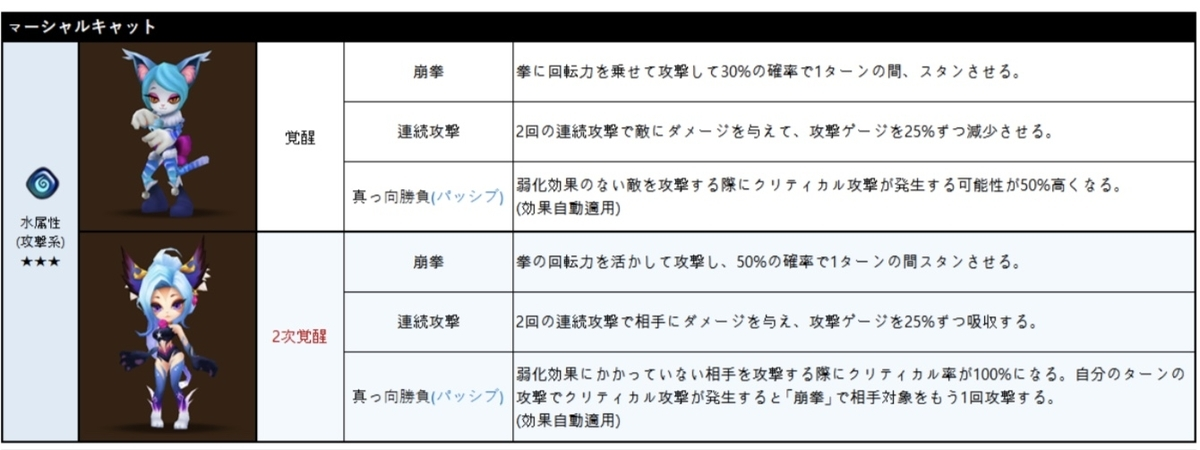 f:id:Watarugo-summonersw:20191122143041j:plain