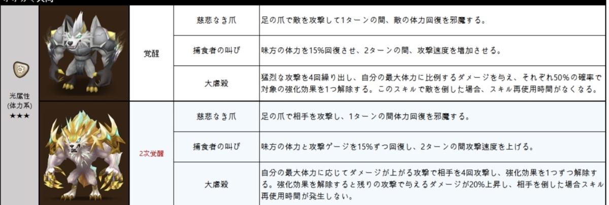 f:id:Watarugo-summonersw:20191122143101j:plain