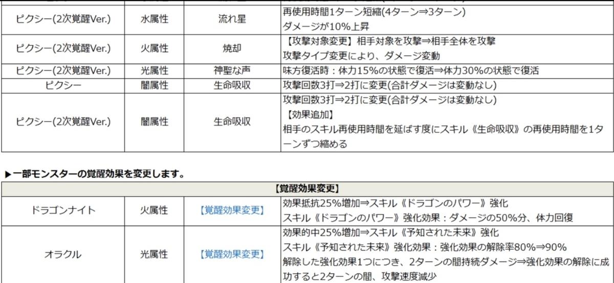 f:id:Watarugo-summonersw:20200312165127j:plain