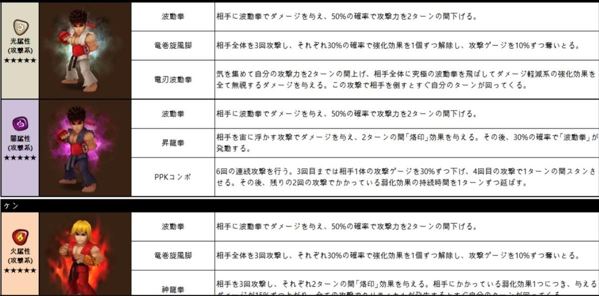 f:id:Watarugo-summonersw:20200901130310j:plain