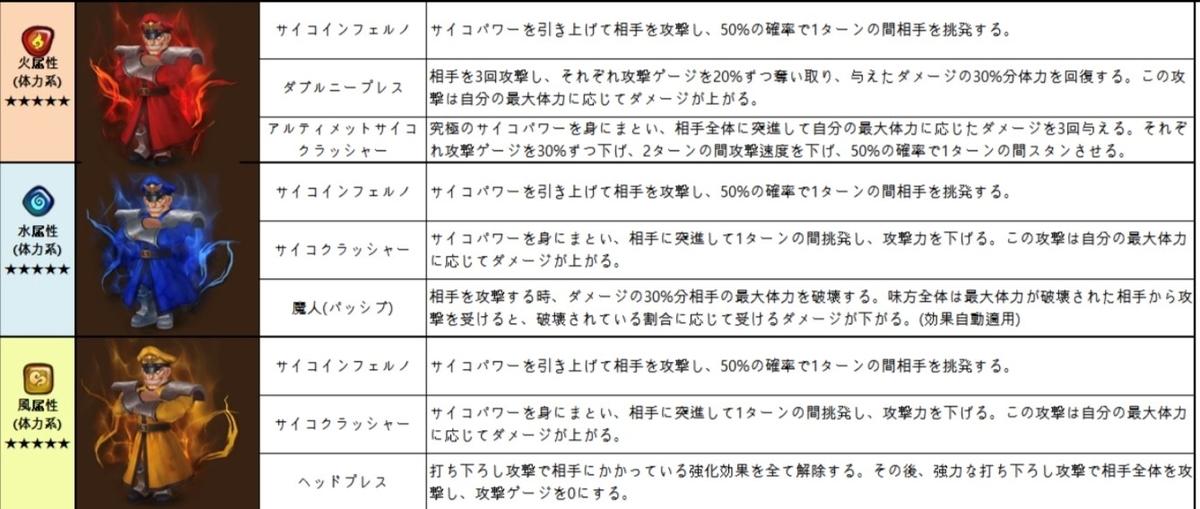 f:id:Watarugo-summonersw:20200901130743j:plain