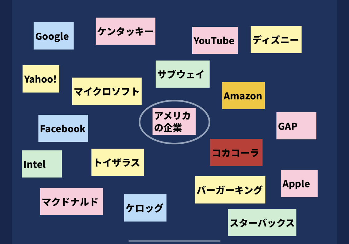 f:id:Watawata:20200907205324p:plain