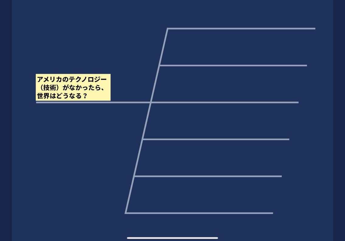 f:id:Watawata:20200907205735p:plain