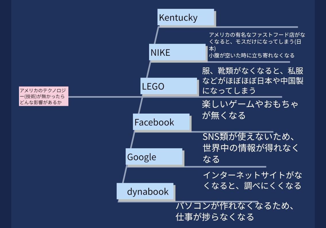 f:id:Watawata:20200907205804p:plain