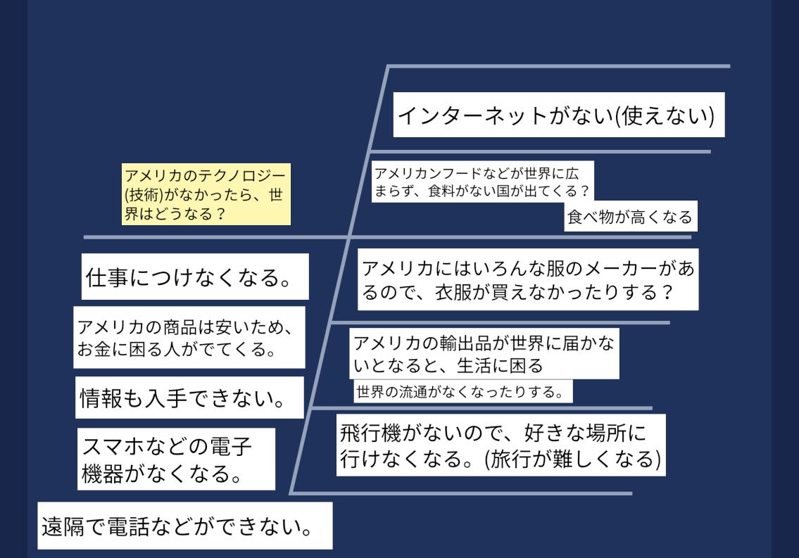 f:id:Watawata:20200907205828p:plain