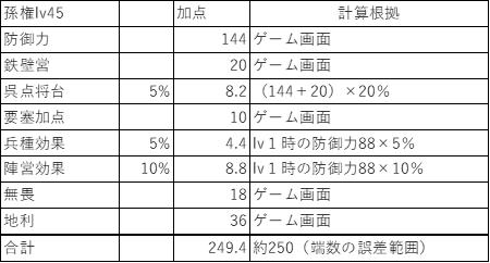 f:id:Wavex:20210121000500p:plain