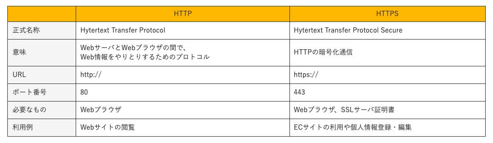f:id:Web773:20210618074546p:plain