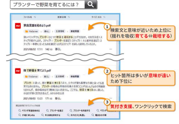 f:id:Web773:20210623071123p:plain