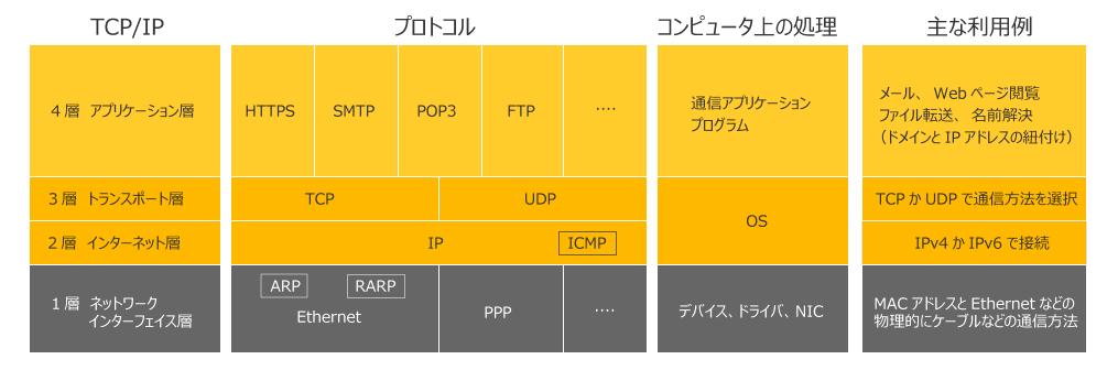 f:id:Web773:20210626121549p:plain