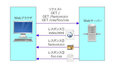f:id:Web773:20210713072410p:plain