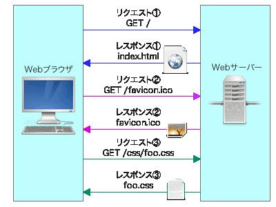 f:id:Web773:20210713121832p:plain