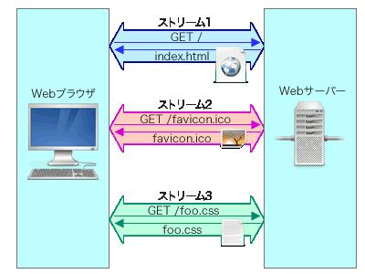 f:id:Web773:20210713122131p:plain