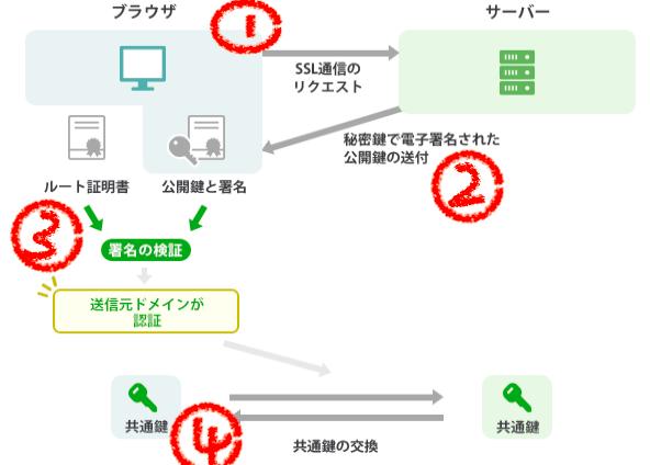 f:id:Web773:20210716090618p:plain