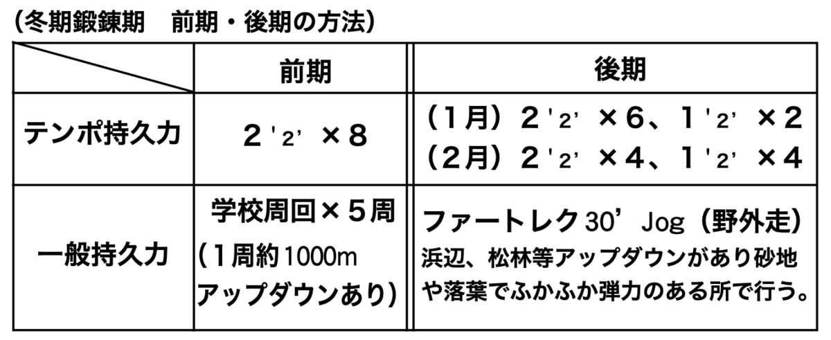 f:id:Wetland:20200107020601p:plain