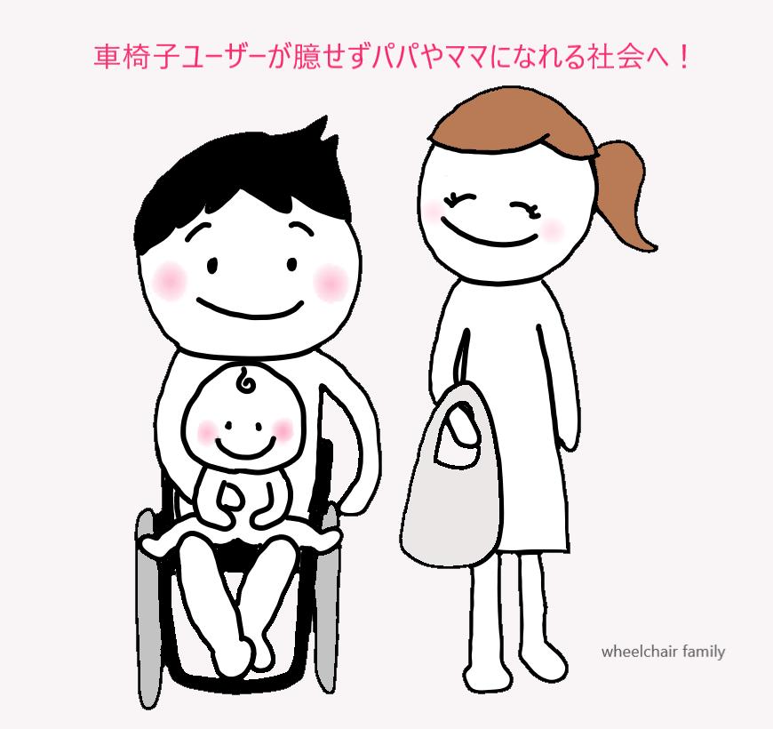 f:id:WheelchairFamily:20191101100352p:plain