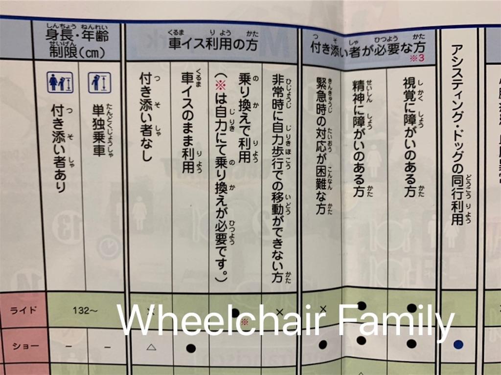 f:id:WheelchairFamily:20191105084552j:image