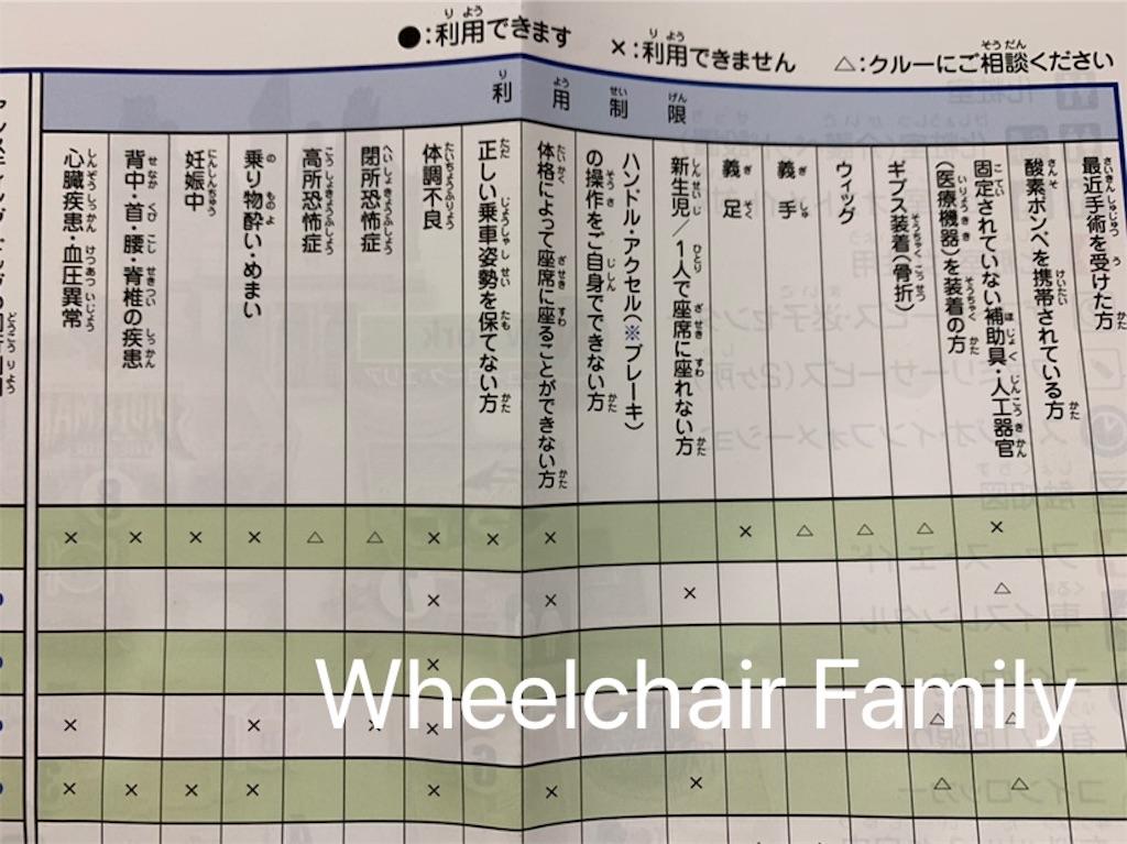 f:id:WheelchairFamily:20191105084555j:image