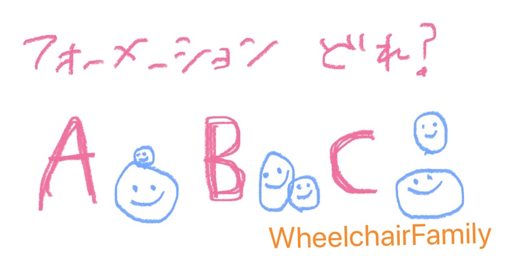f:id:WheelchairFamily:20200409130309j:image