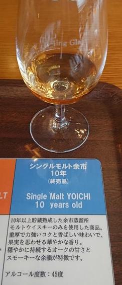 f:id:WhiskyResearcher:20210418213913p:plain