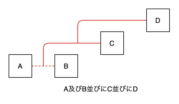 f:id:Windymelt:20200618215832p:plain