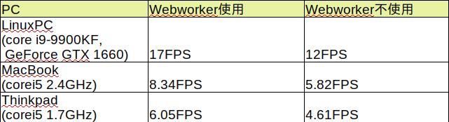 f:id:Wok:20201018031939p:plain