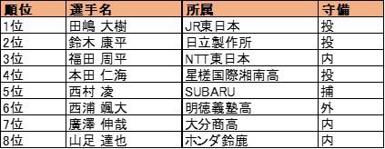 f:id:Wootan:20171027150225j:plain