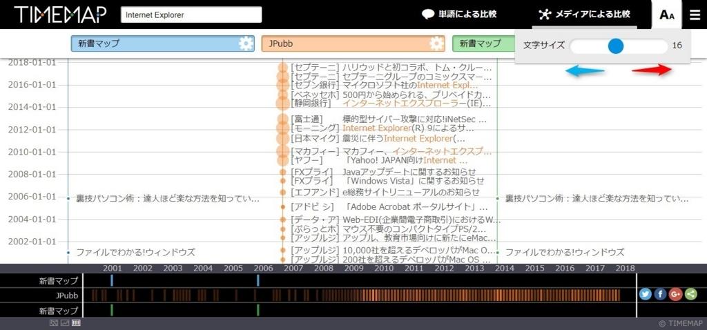 f:id:Wootan:20171116225609j:plain