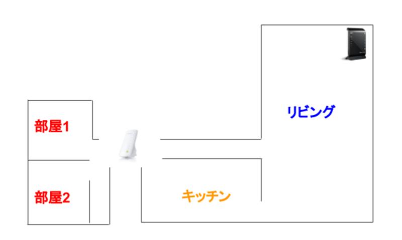 中継器の設置位置