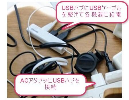 """""""USB給電の地獄絵図"""""""