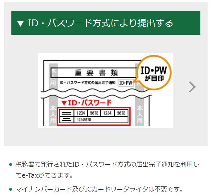 ID/パスワード方式
