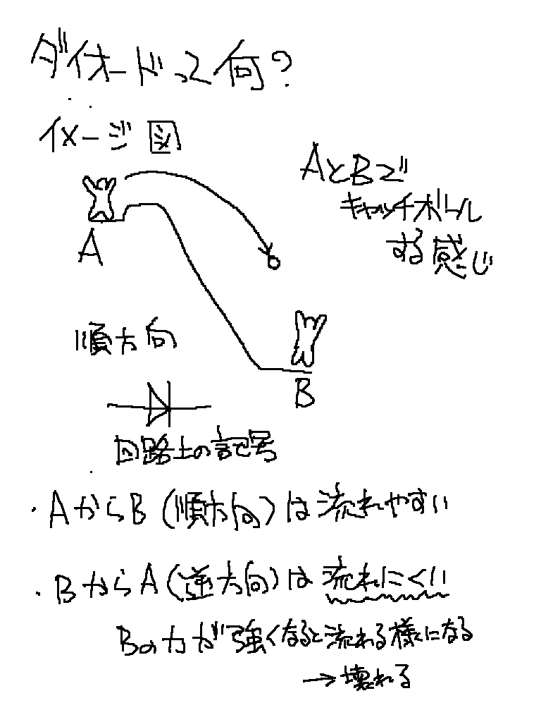 f:id:X---MOON---X:20181201215558p:plain