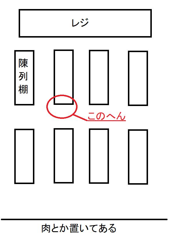f:id:XK_kurosuke:20210219233905p:plain