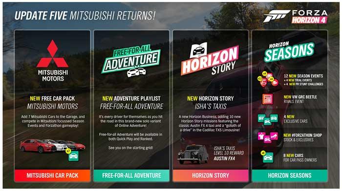Forza Horizon 4「1月のアップデート情報」①