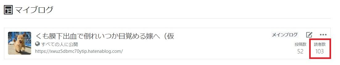 読者100人