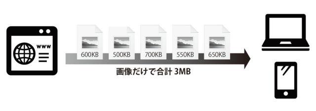 f:id:Y-Aizawa:20160812123938j:plain