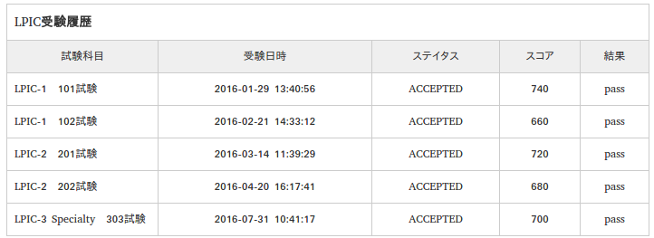 f:id:Y-Andoh:20161113130828p:plain