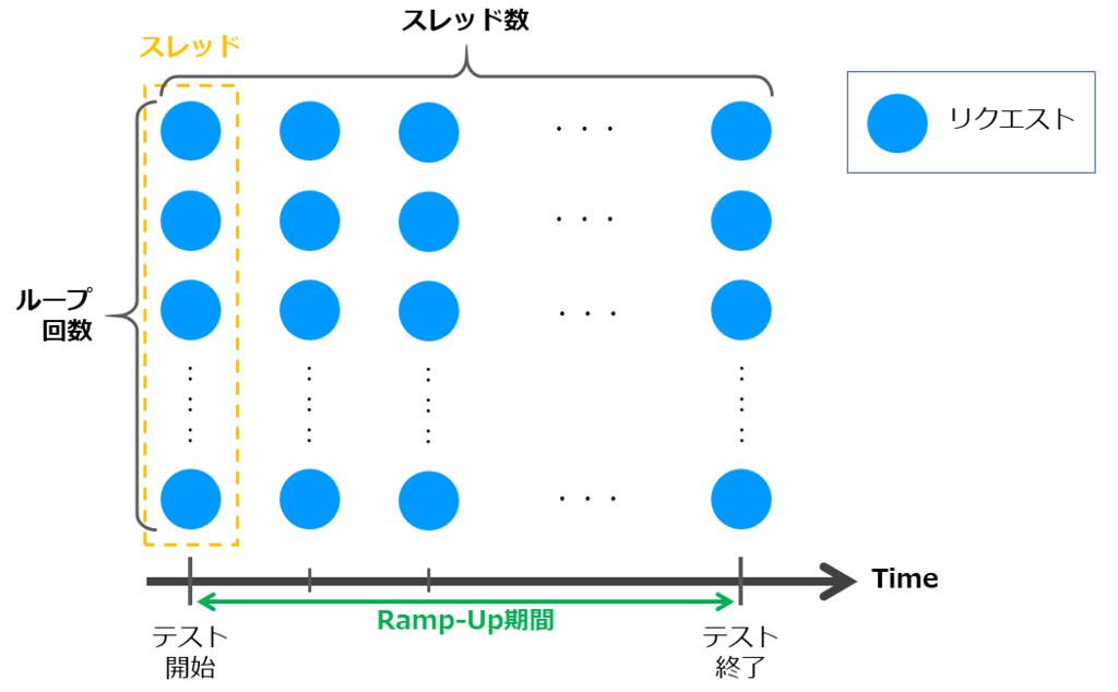 f:id:Y-Kanoh:20170821215500p:plain