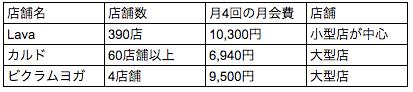 f:id:YAMAKO:20190114213025p:plain