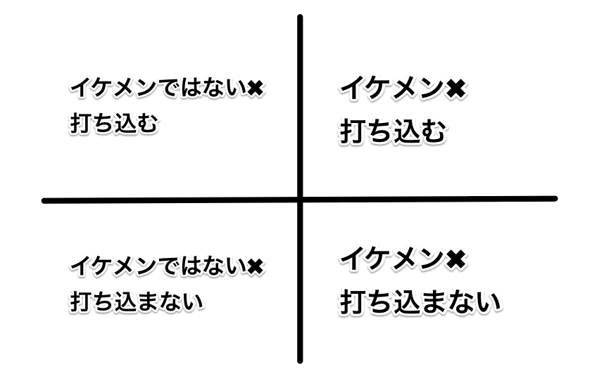f:id:YAMAKO:20190208080341p:plain