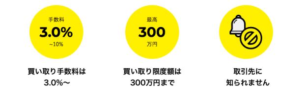 f:id:YAMAKO:20190324113259p:plain