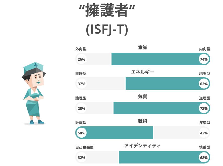 f:id:YAMAKO:20190330235231p:plain