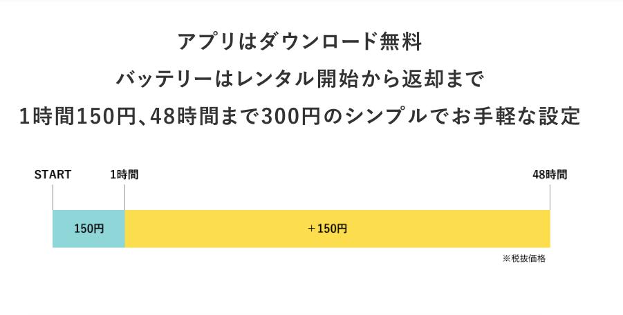 f:id:YAMAKO:20190404075432p:plain