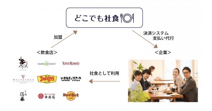 f:id:YAMAKO:20200131070848p:plain