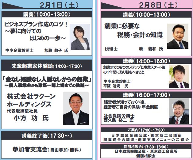 f:id:YAMAKO:20200201184957p:plain