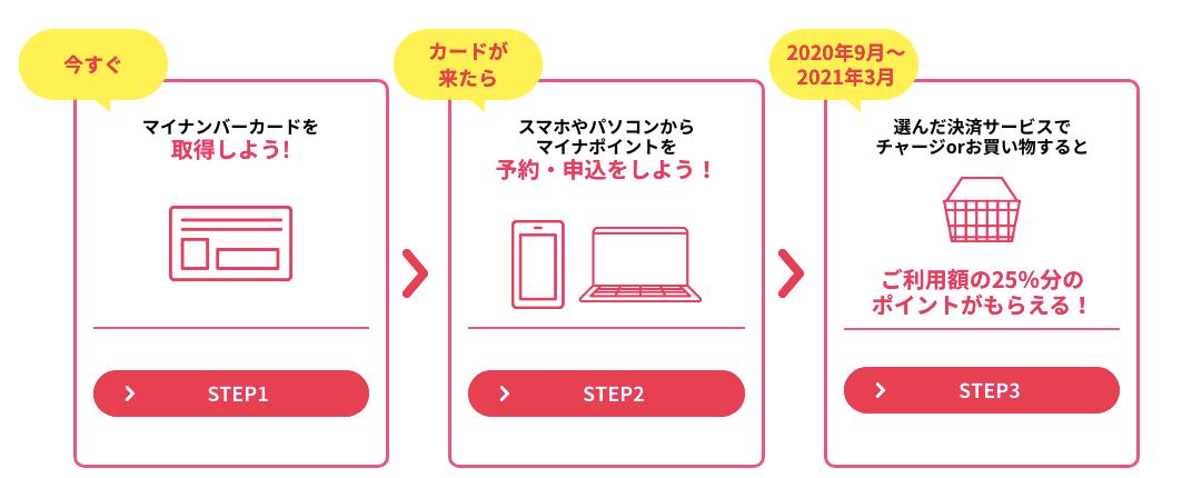 f:id:YAMAKO:20200813192827p:plain