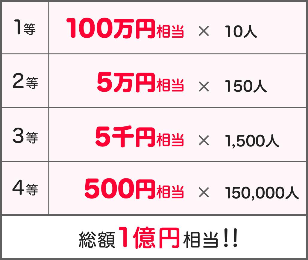 f:id:YAMAKO:20200820224443p:plain